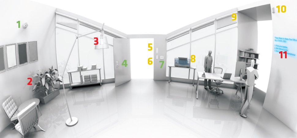 The internet of things how smart should your office be - Designing and decorating home office in smart way ...