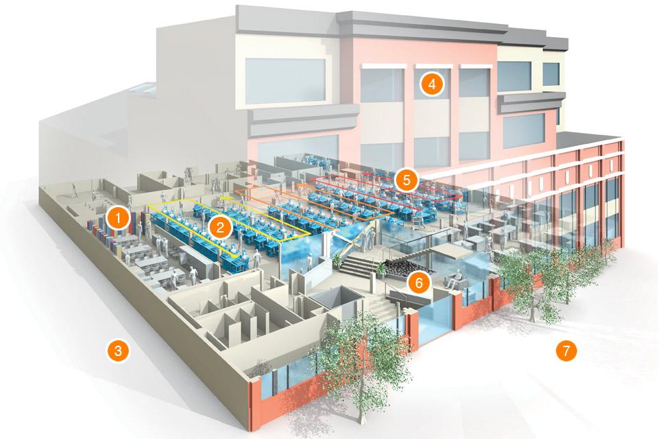 Inside A Factory Makeover Inccom