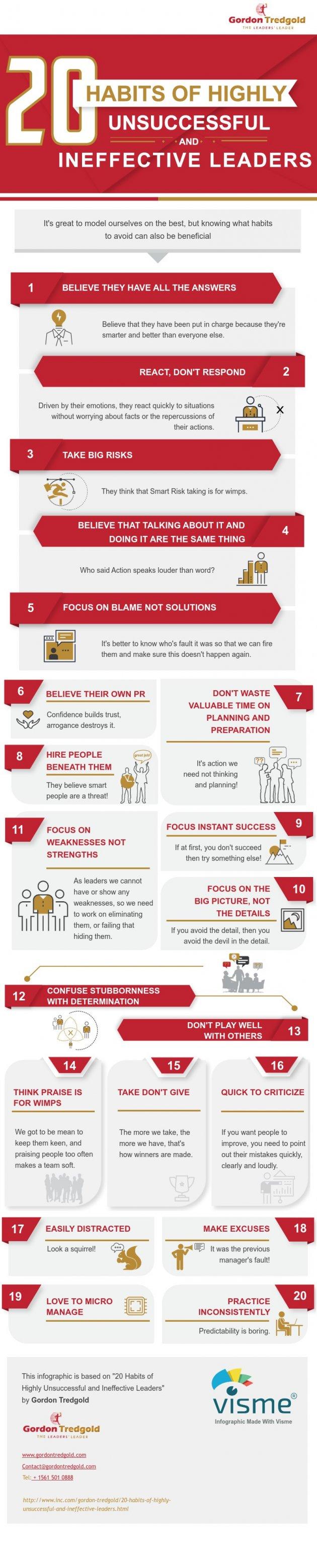 10 ways ineffective leader Lesson-5(chapter-9: situational leadership+chapter-10: the situational leader and constructive discipline.