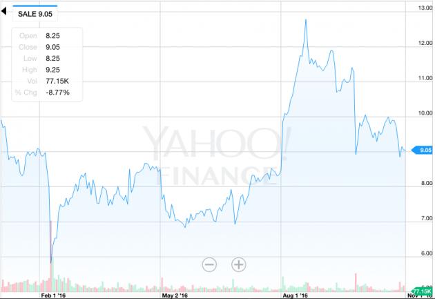 Allergan expands buyback to $15 billion, sets first quarterly dividend