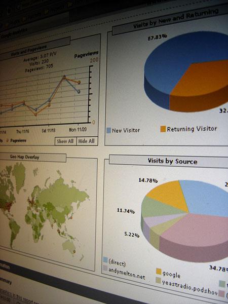 11 Best Web Analytics Tools