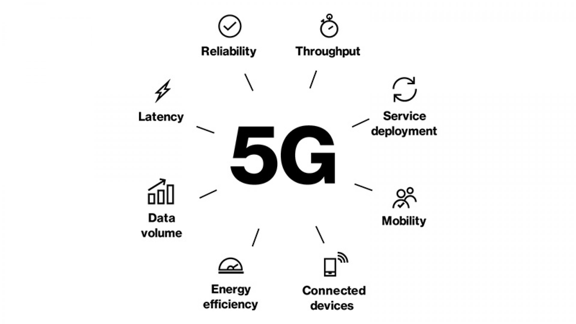 With 5G, Small Business can go Toe-to-Toe with the Big Players
