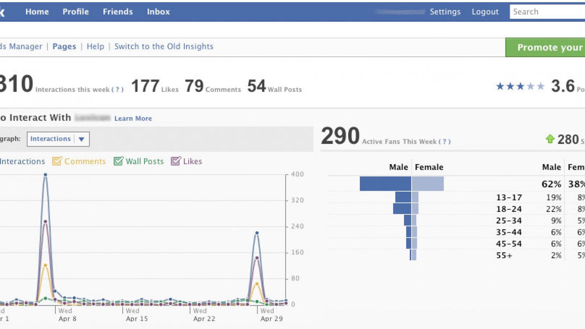 3 Basics of Facebook Analytics