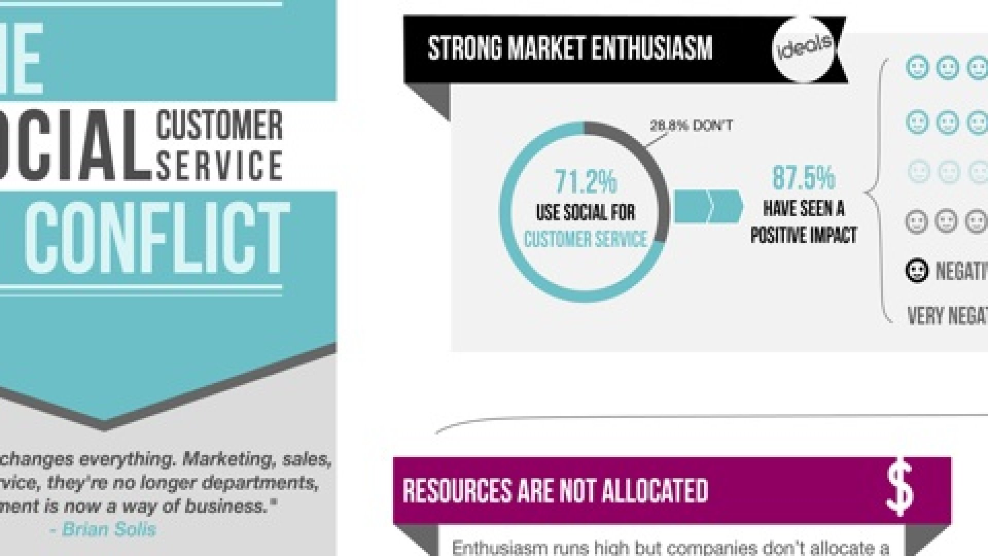 <strong>CLICK IMAGE </strong>. How are you treating engagement? Here's a snapshot of the industry.
