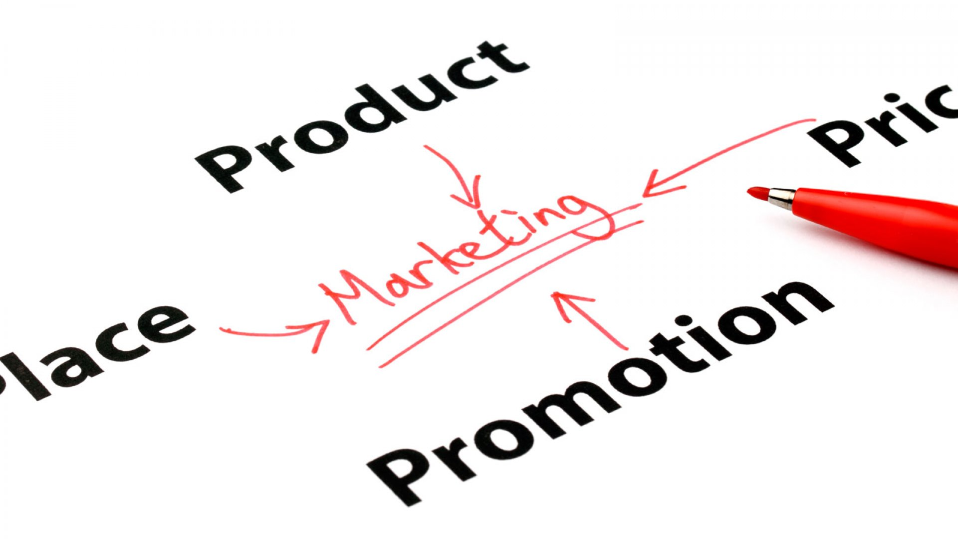 The Five Ps of Marketing: Product, Place, Promotion, Price, and Profit