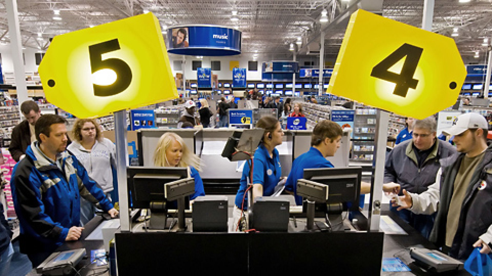 4 Tips to Dominate the Retail Pricing War