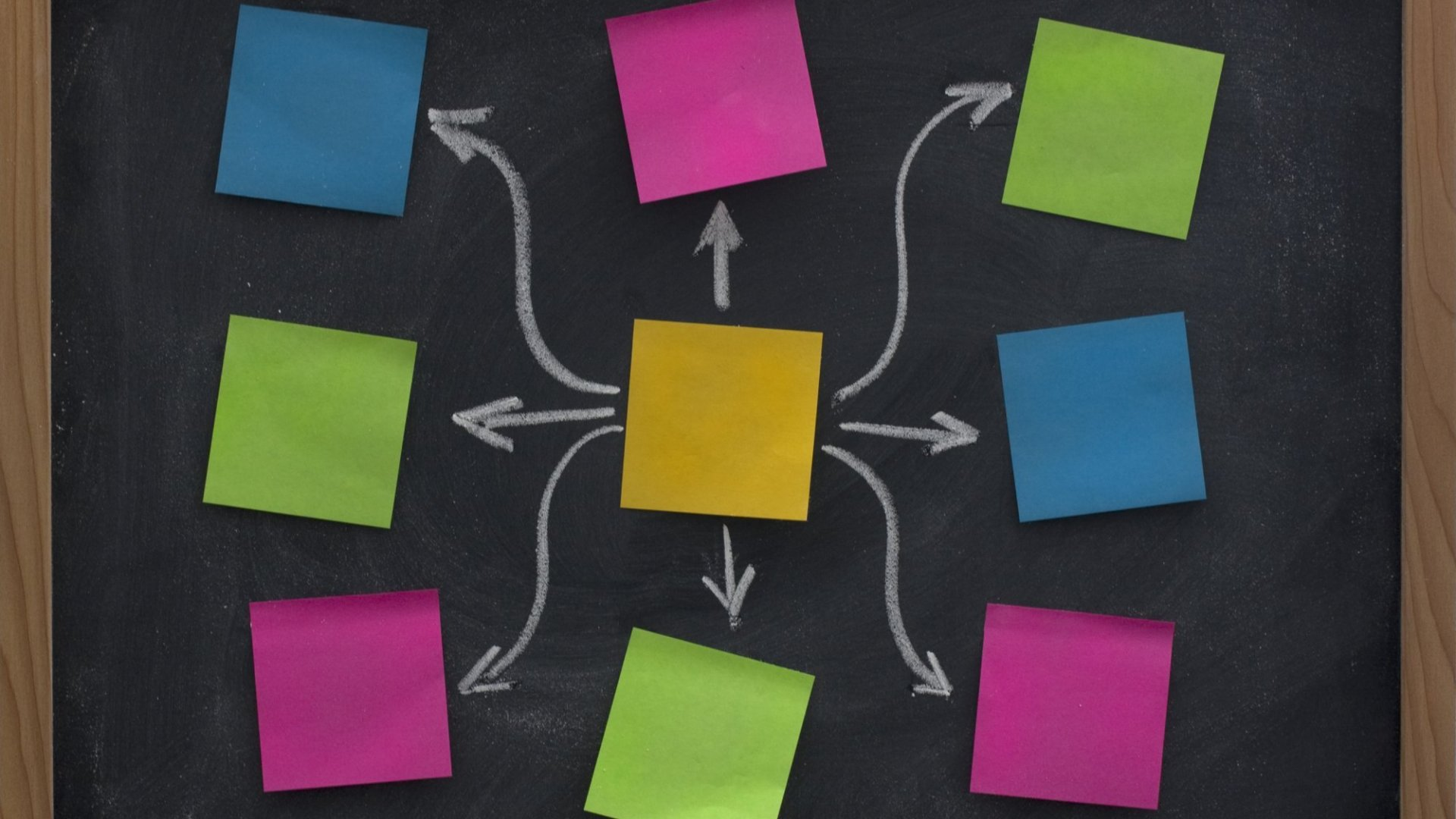 Mindmapping: The Most Useful Software You Don't Have
