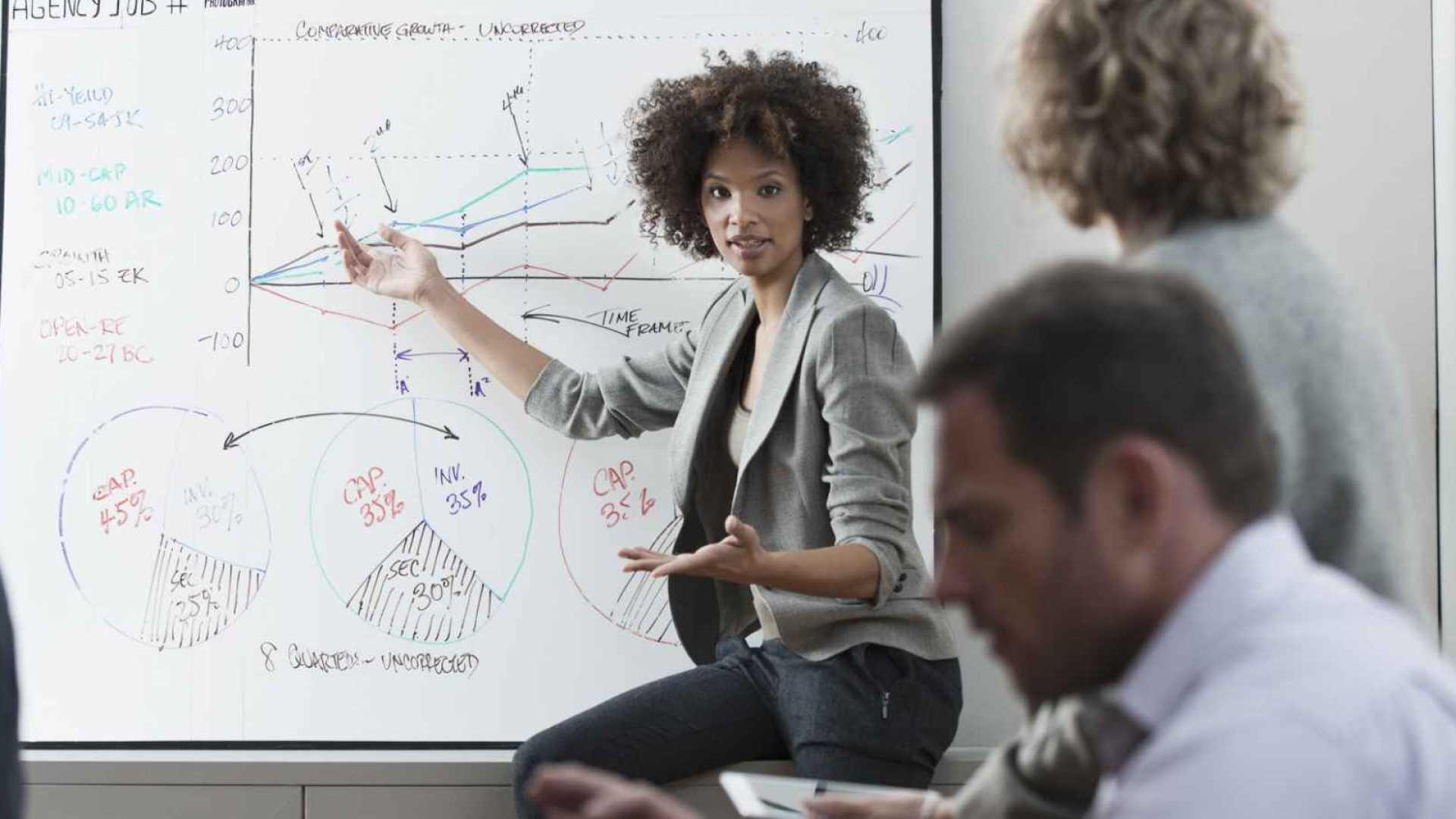 Agile Leadership and the Entrepreneur