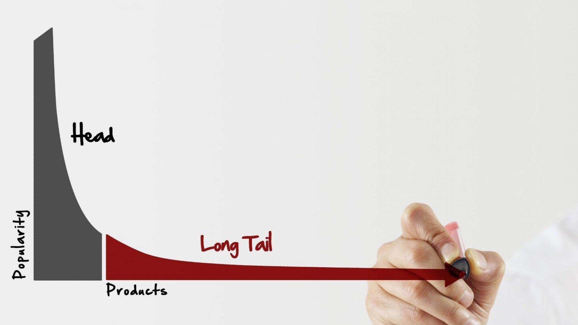 "Meet The Long Tail's ""Heavier"" Cousin"
