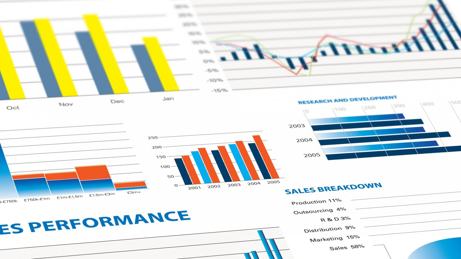 The One Sales Metric You Must Measure