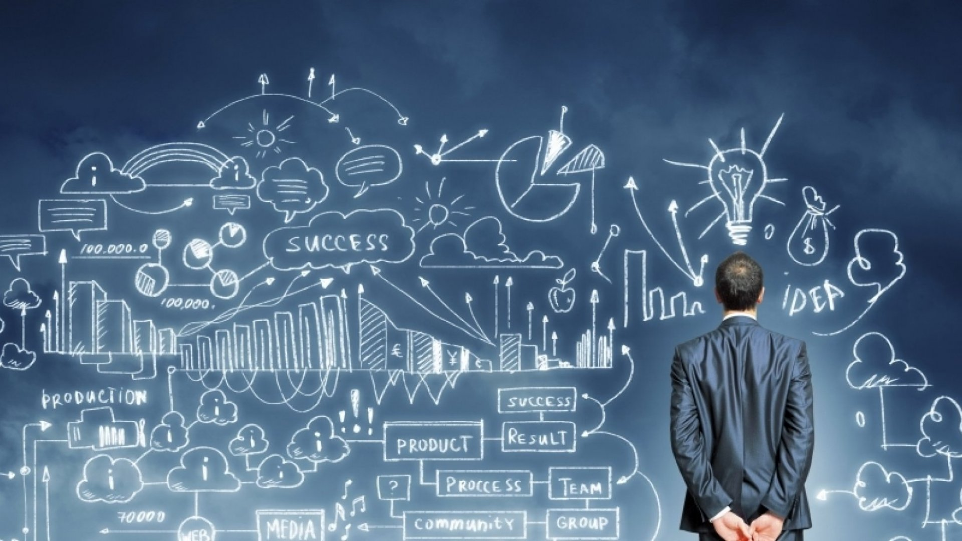The 6 Best Marketing Ideas I Have Ever Heard