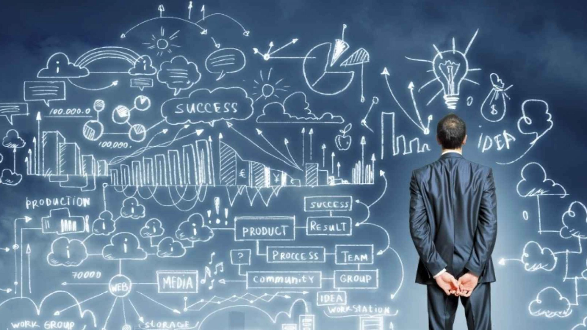Six Startup Lessons Every Founder Should Know