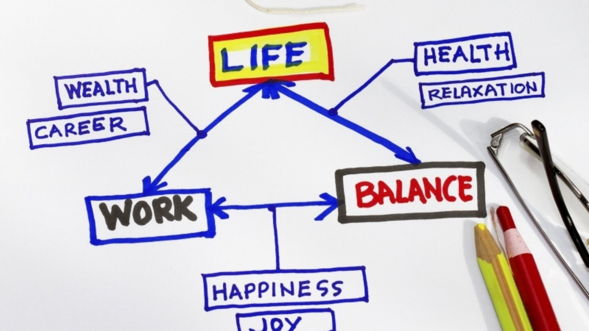 How CEOs Can Help Improve Work-Life Balance in America