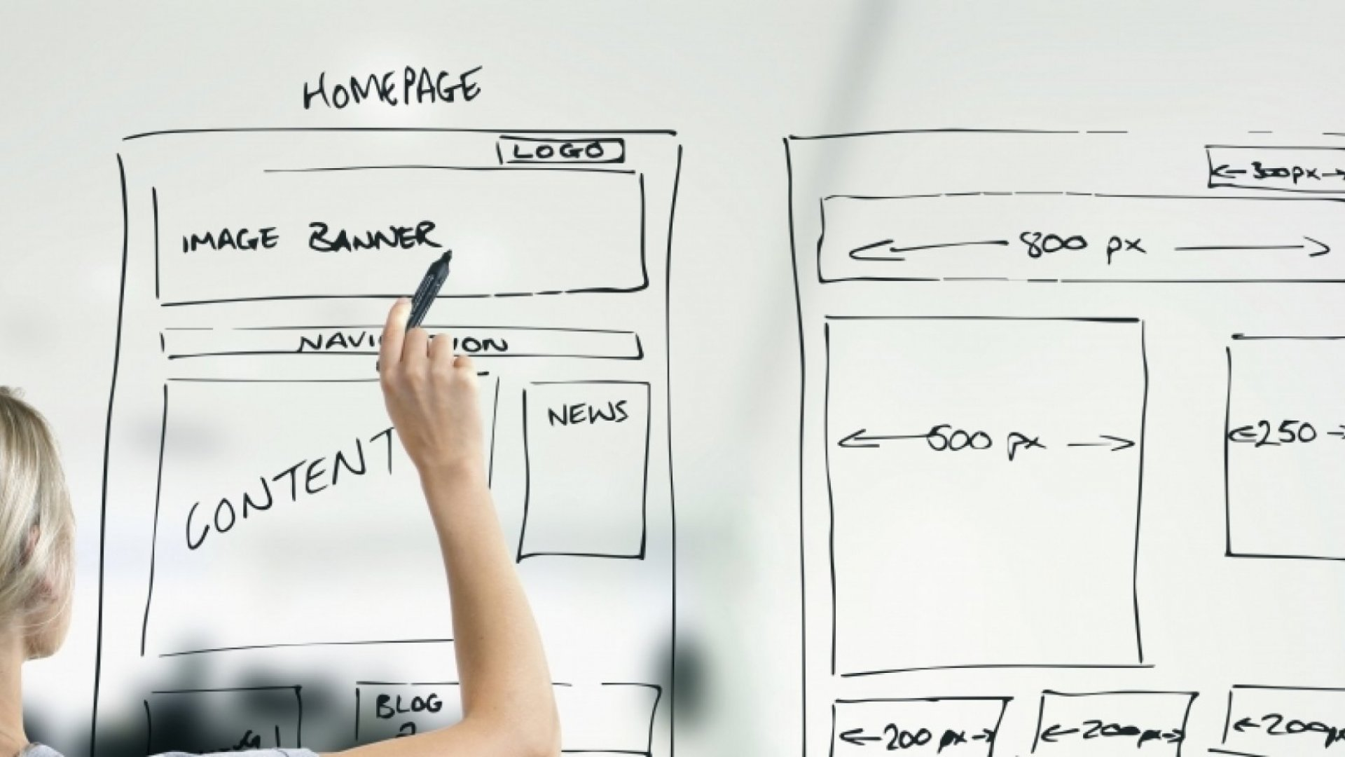How to Design a Beautiful Website for Cheap