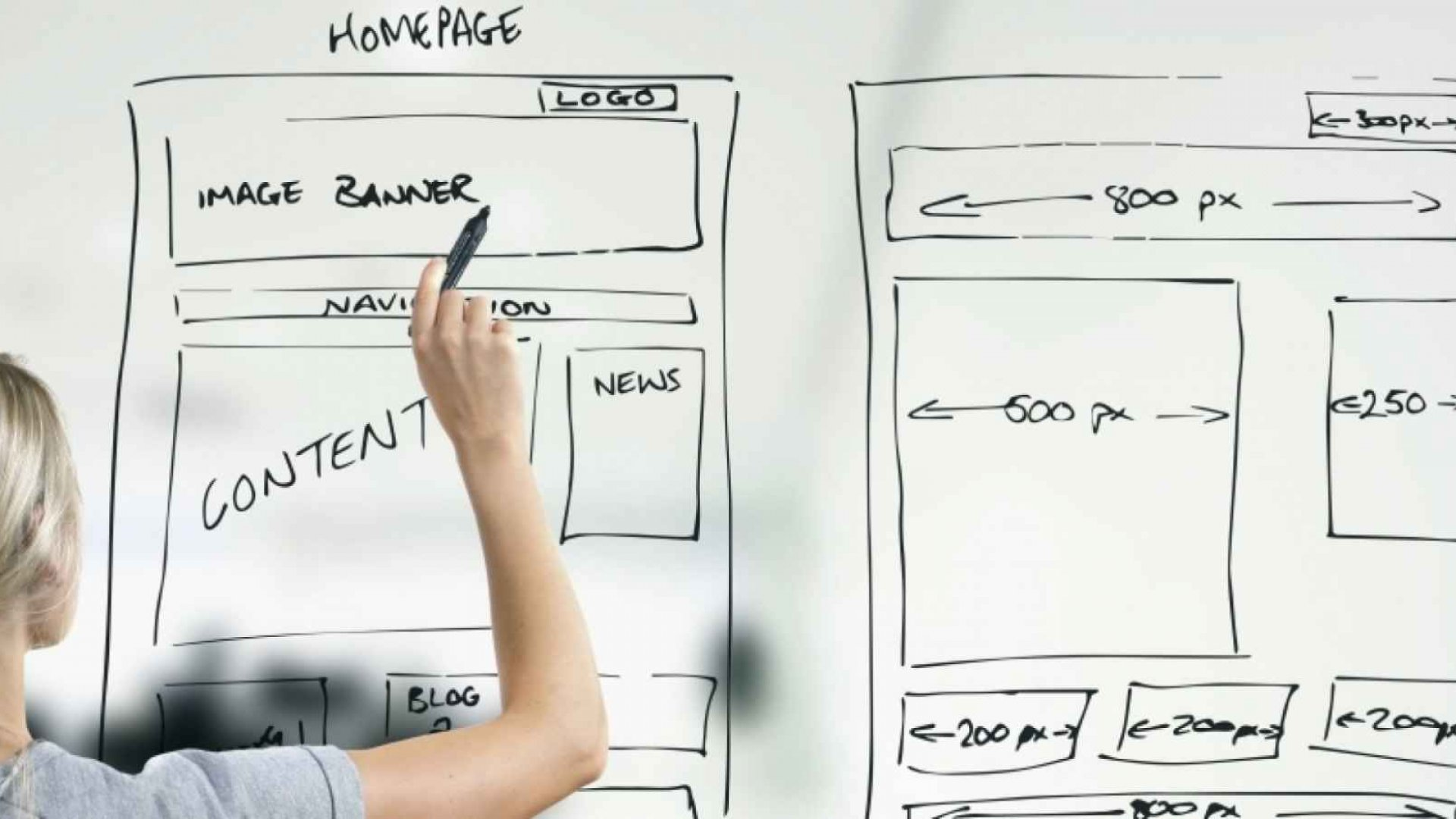 Web Design: The Mistakes of the DIY Approach