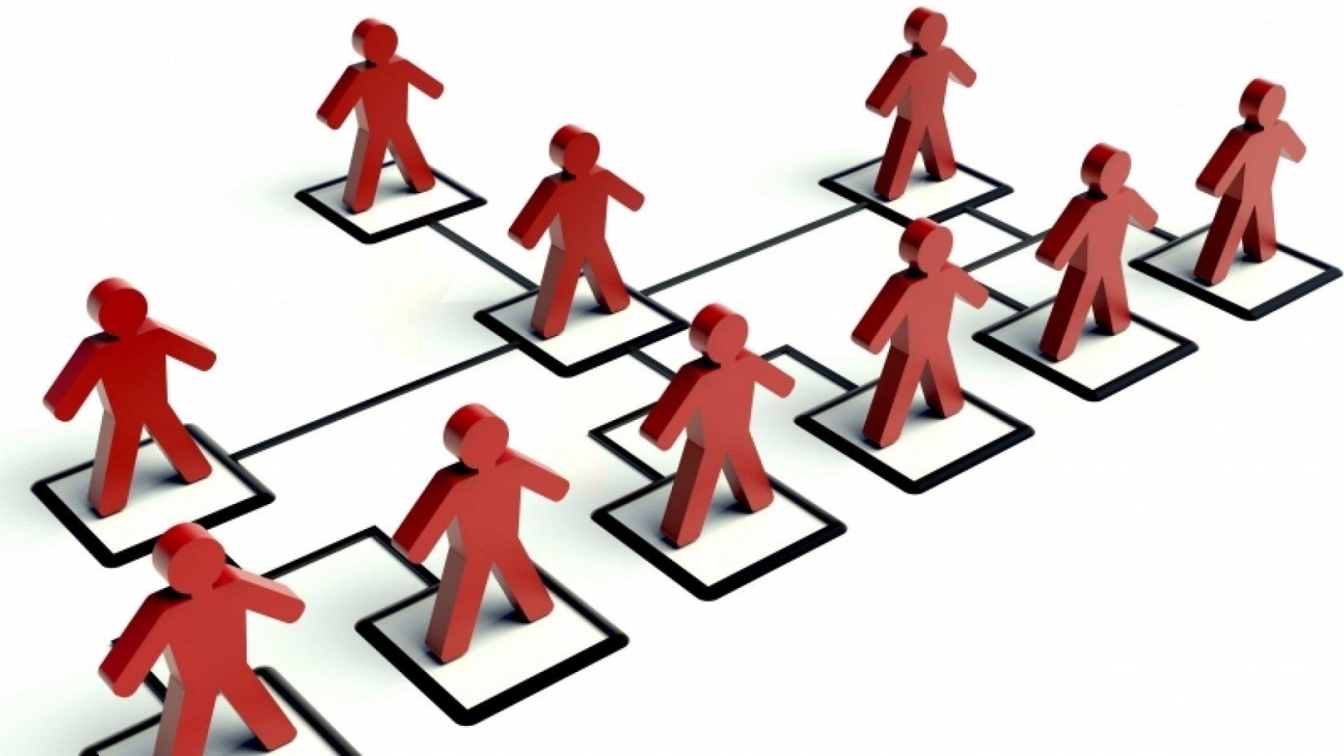 Who Really Should Run Your Company?