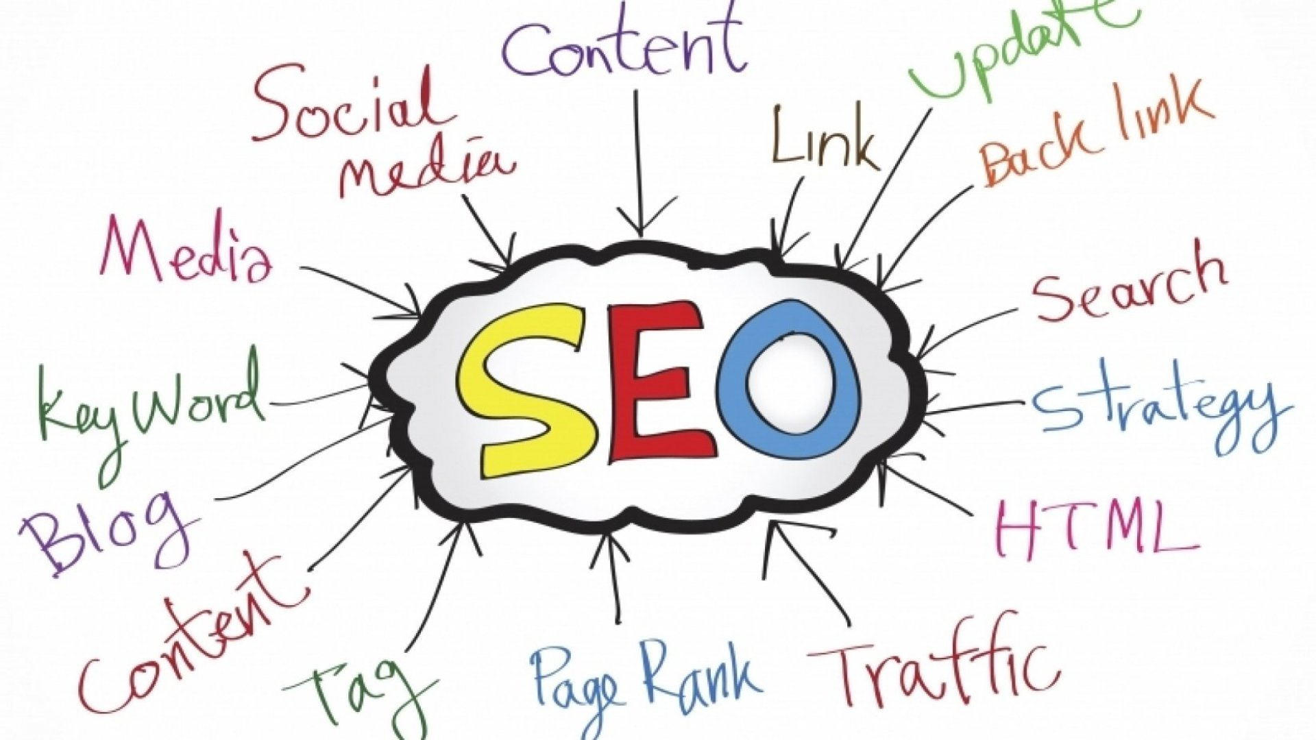 6 Tips for SEO and Marketing in 2016