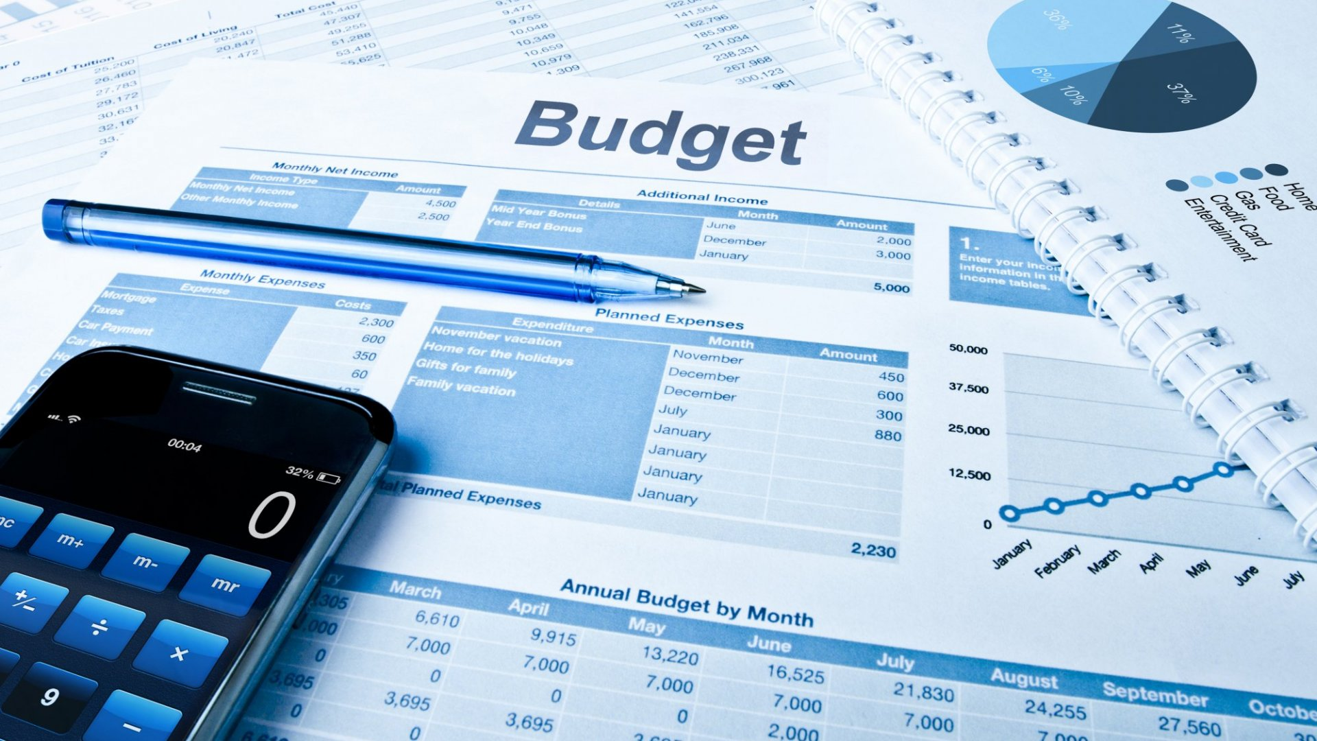 Why You Need A Budget For Your Business