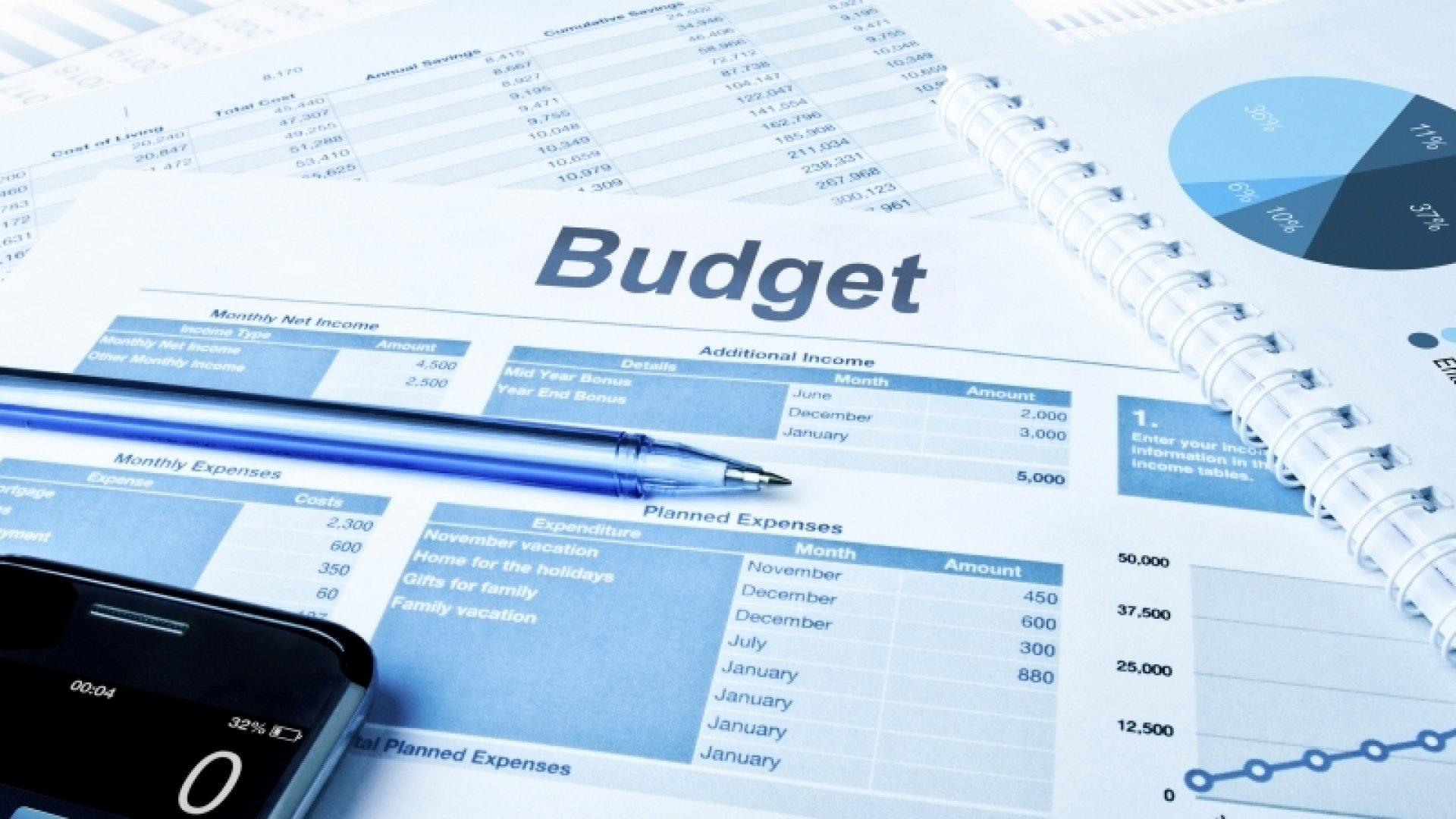 4 Ways to Profit From the President's Budget
