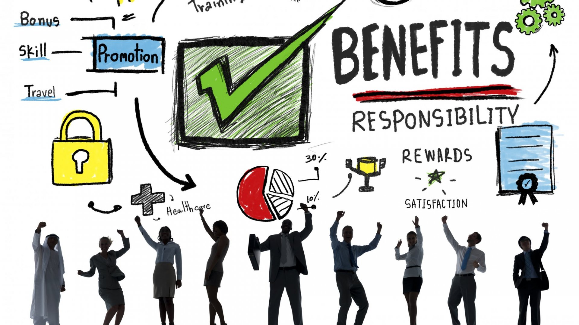 The Surprising Ways Employee Benefits Will Change in 2016