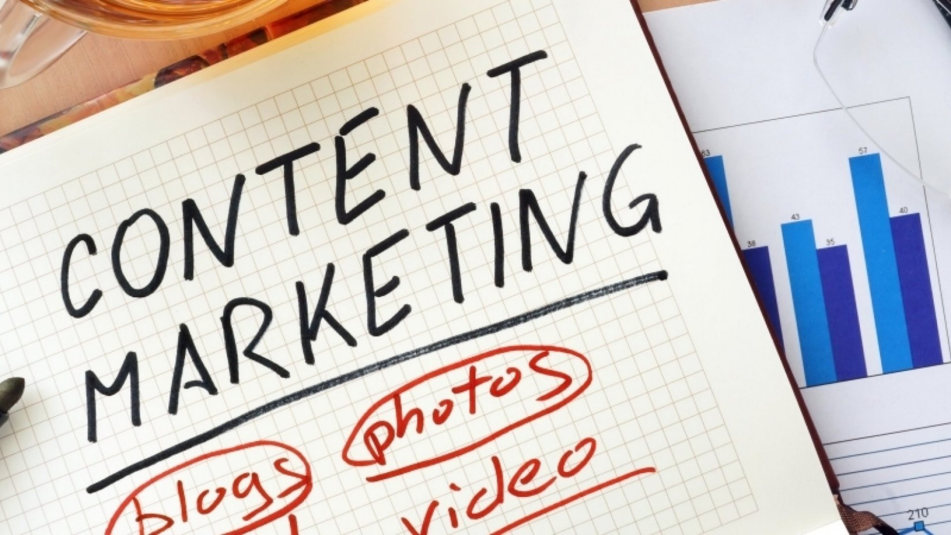 How to Set a Content Marketing Budget if You're Just Starting Out