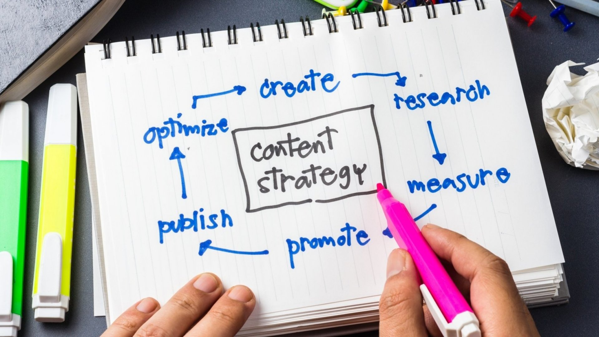 12 Content-Marketing Mistakes Your Company Is Making