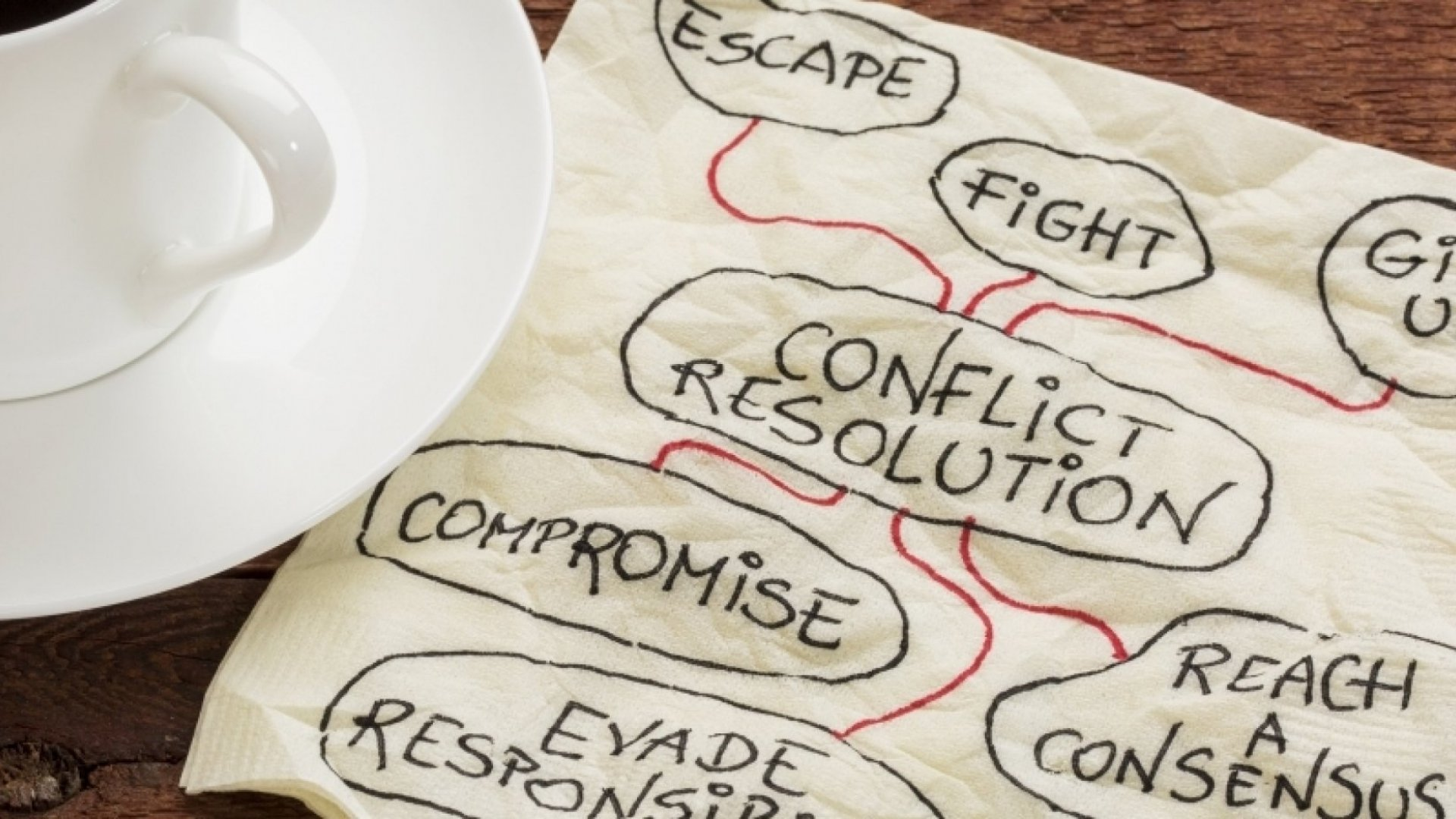 5 Tips for Leaders to Harness Conflict and Communicate Calmly