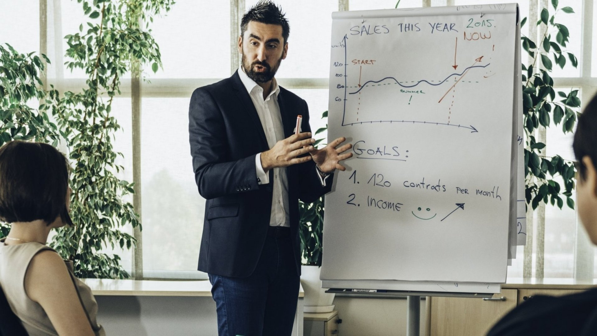 The One Sales Step that Most Sales People Miss