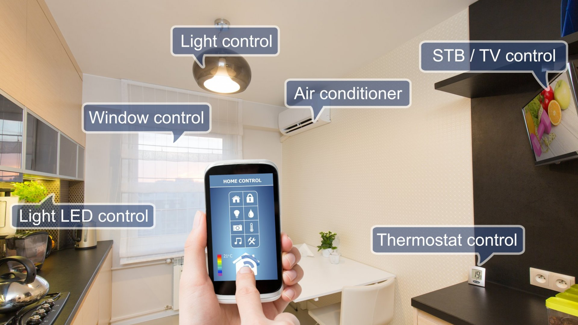 5 Ways Technology Can Improve Your Home, and its Value.