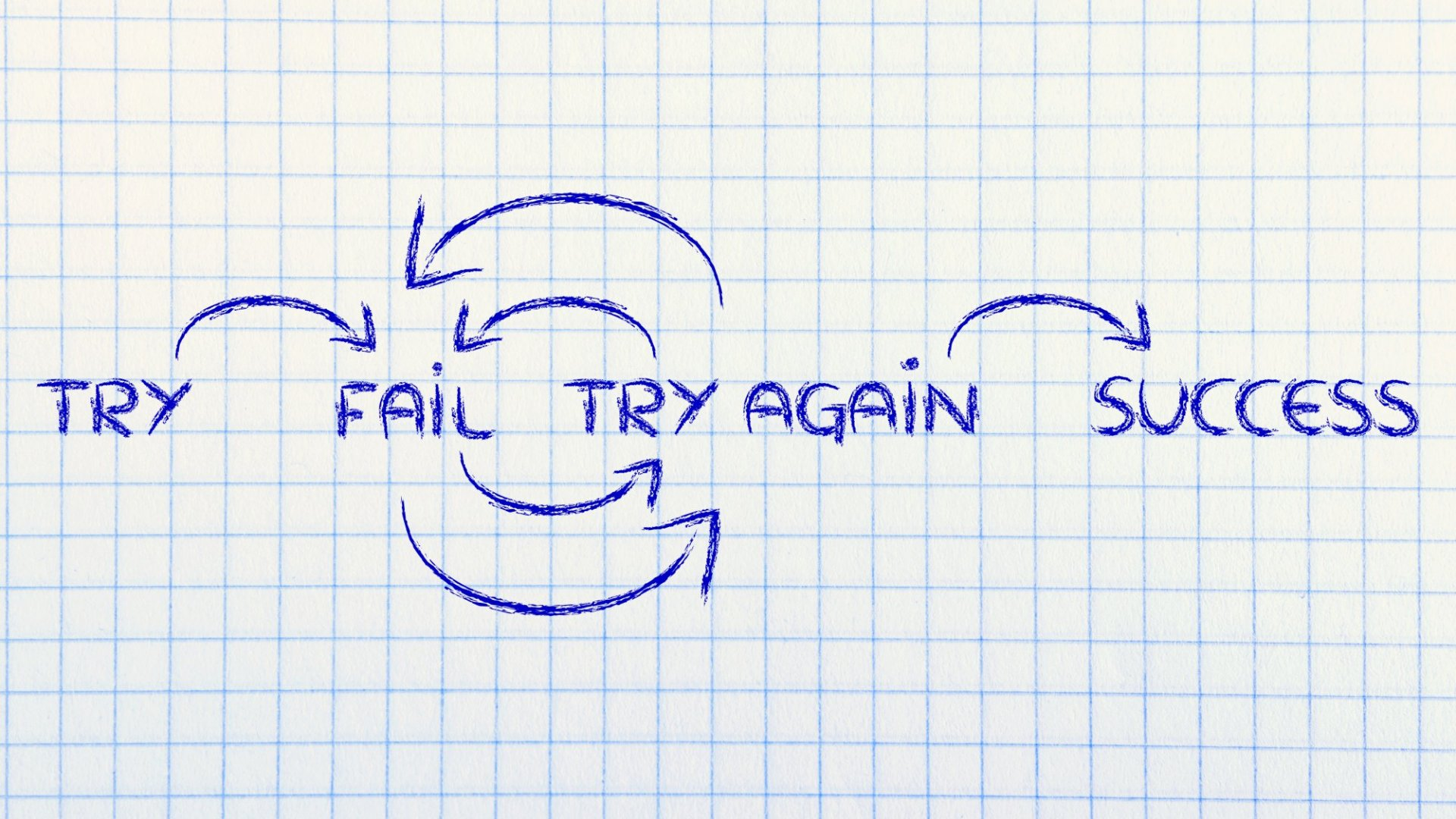 4 Exercises That Will Help You Turn a Failure Into Your Next Great Idea
