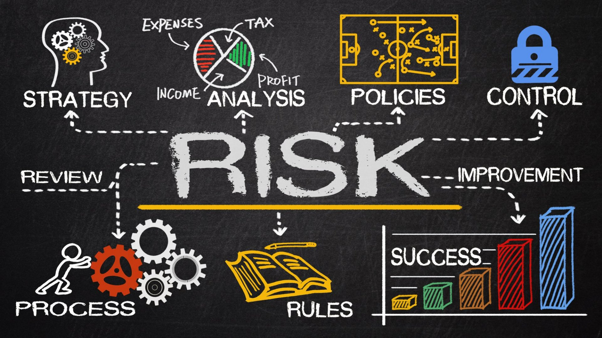 Creating a Culture of Risk Taking