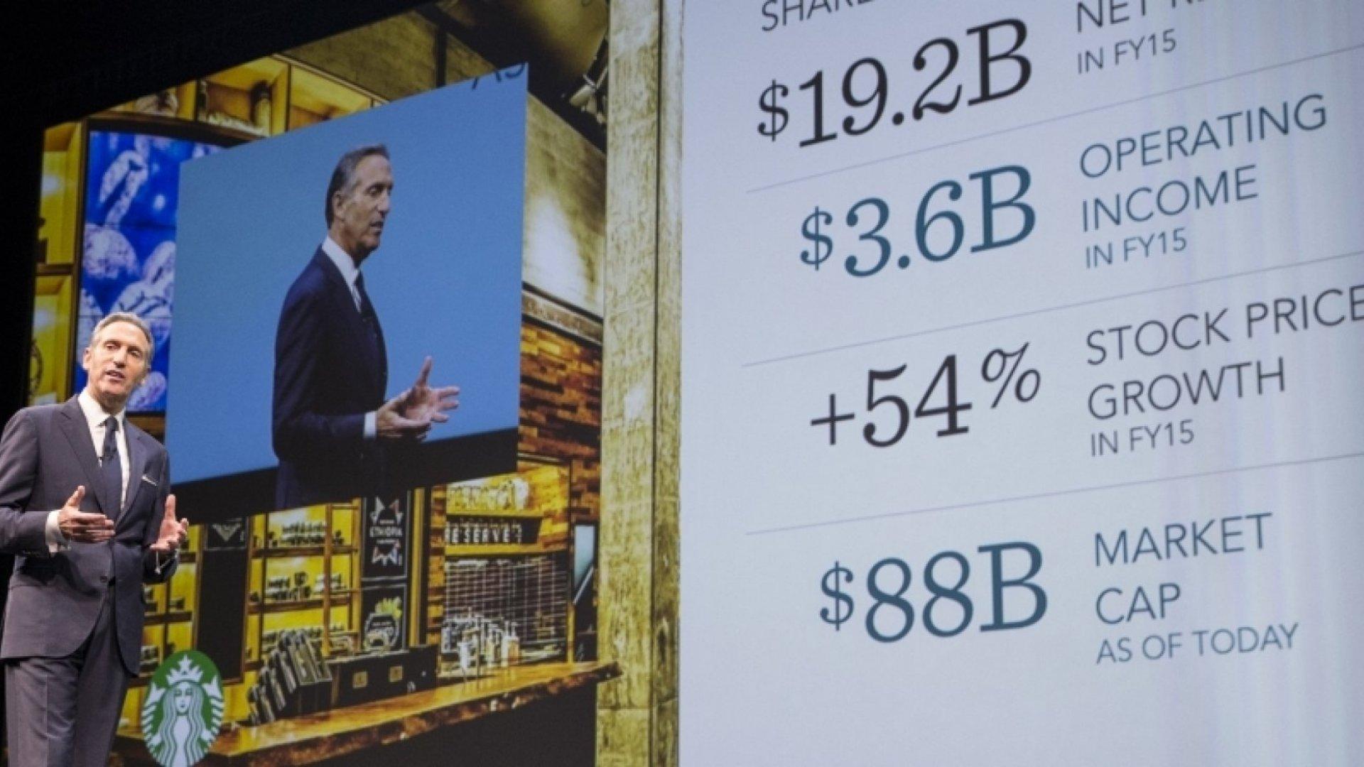 Starbucks CEO Howard Schultz's Strategy to Boosting Profits