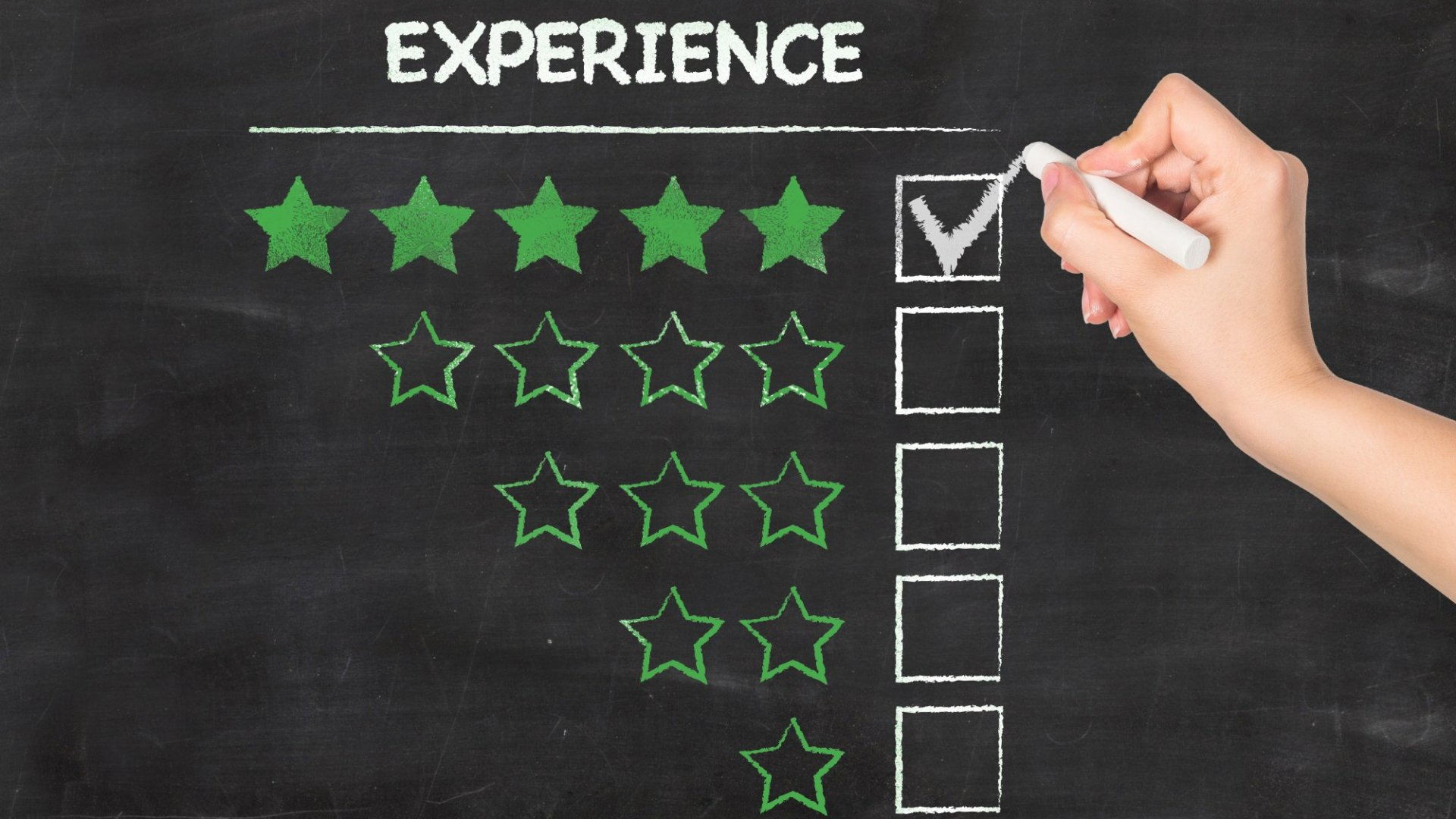 It Doesn't Matter What You Promise Your Customers. Give Them a Great Experience