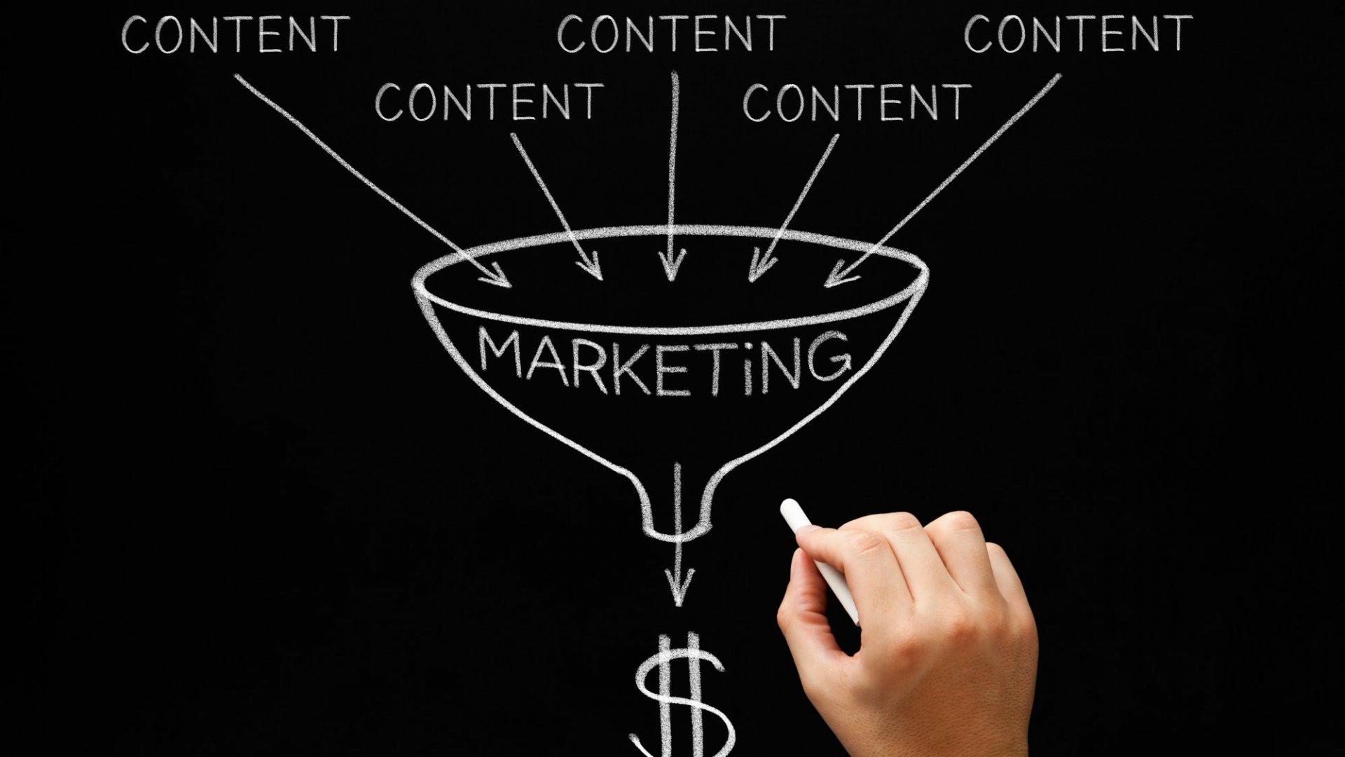Why Franchises Should Leverage Content Marketing