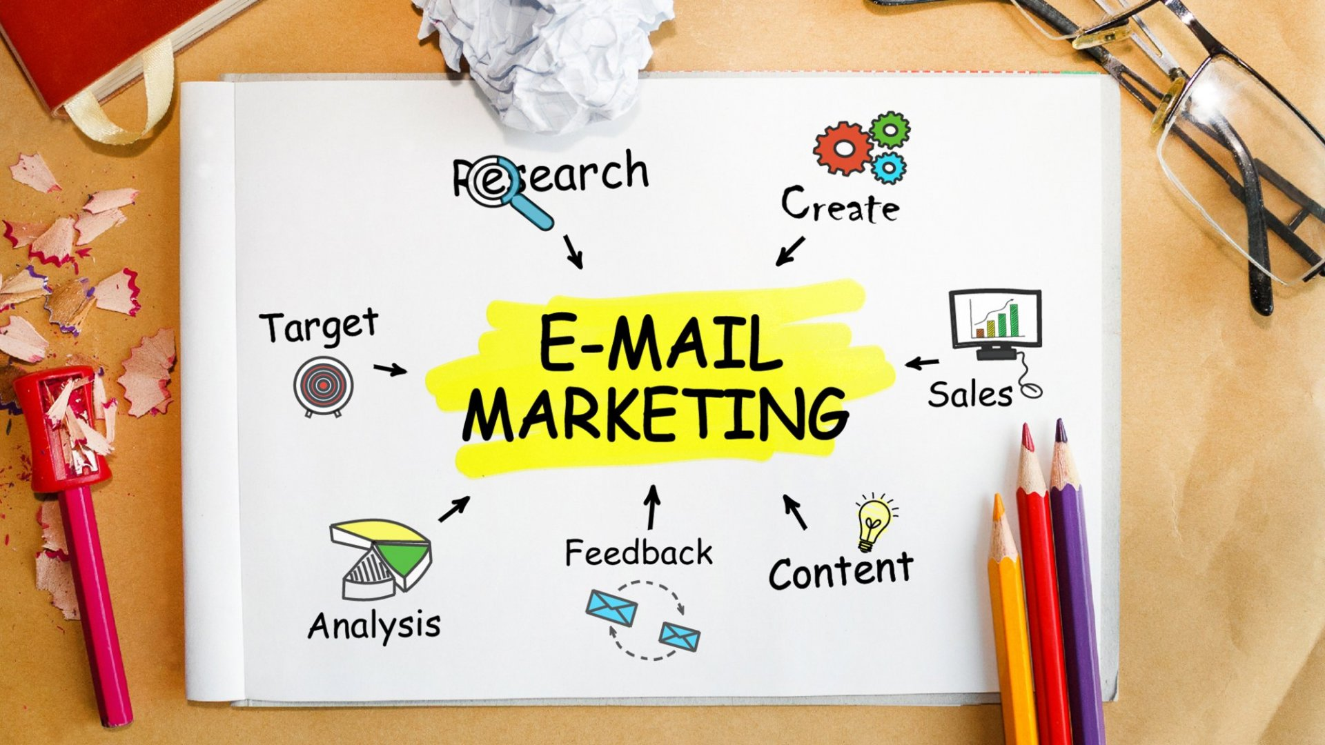 Email Marketing Tools & Small Business: How to Find the Right Tool for You