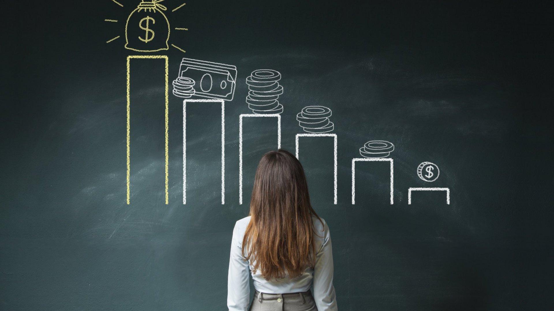 2 Simple Ways Women Entrepreneurs Can Get More Funding