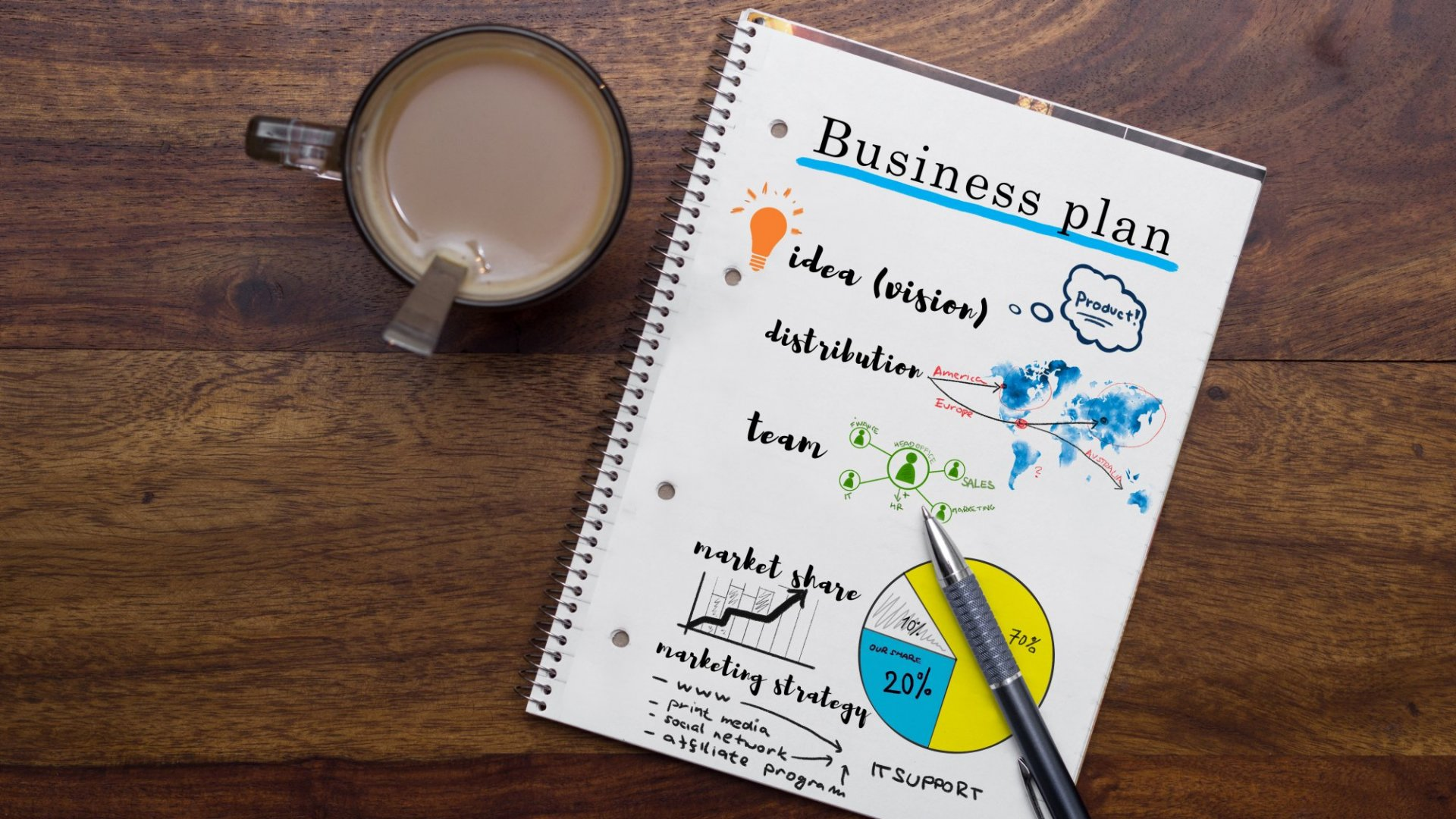 Top 10 Business-Plan Templates You Can Download Free