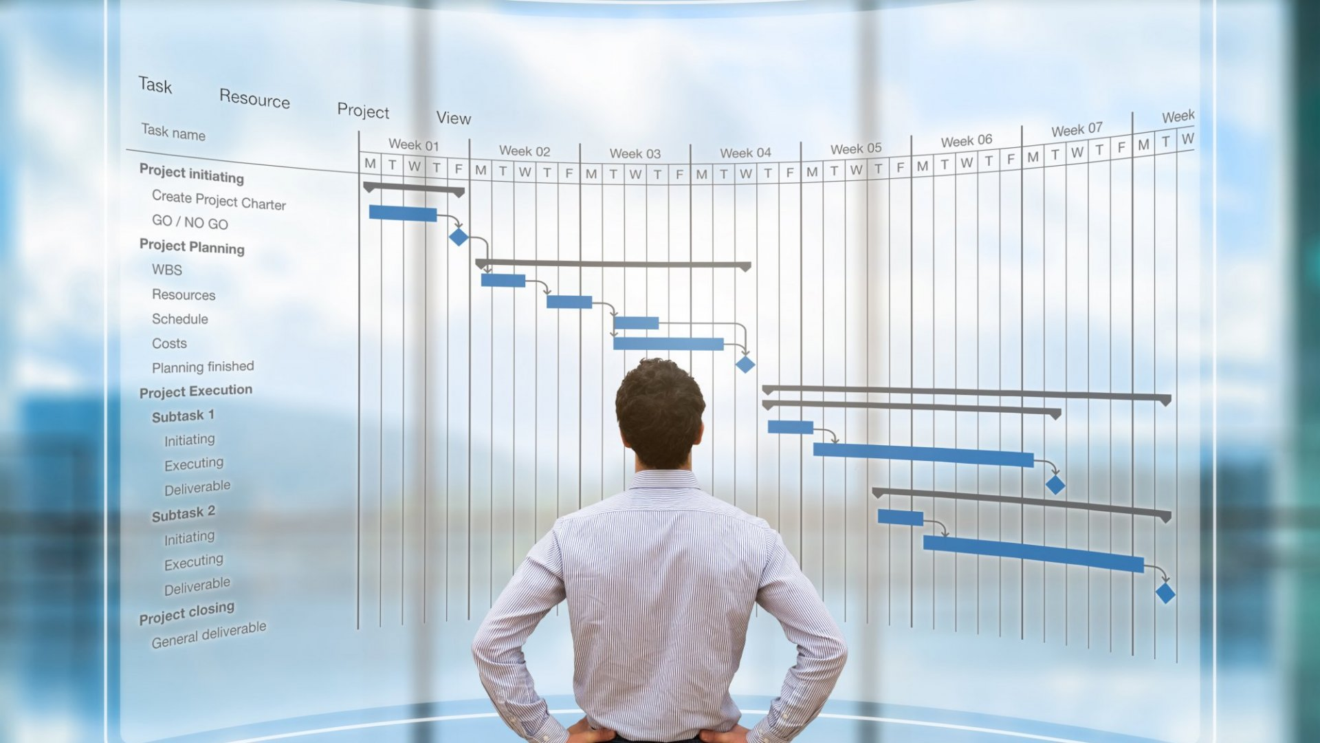 4 Things Every Leader Should Know Before Starting A Big Data Project