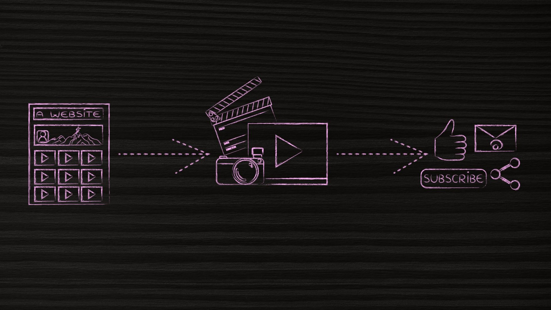 How to Produce a Motion Graphic That Boosts Traffic and Sales