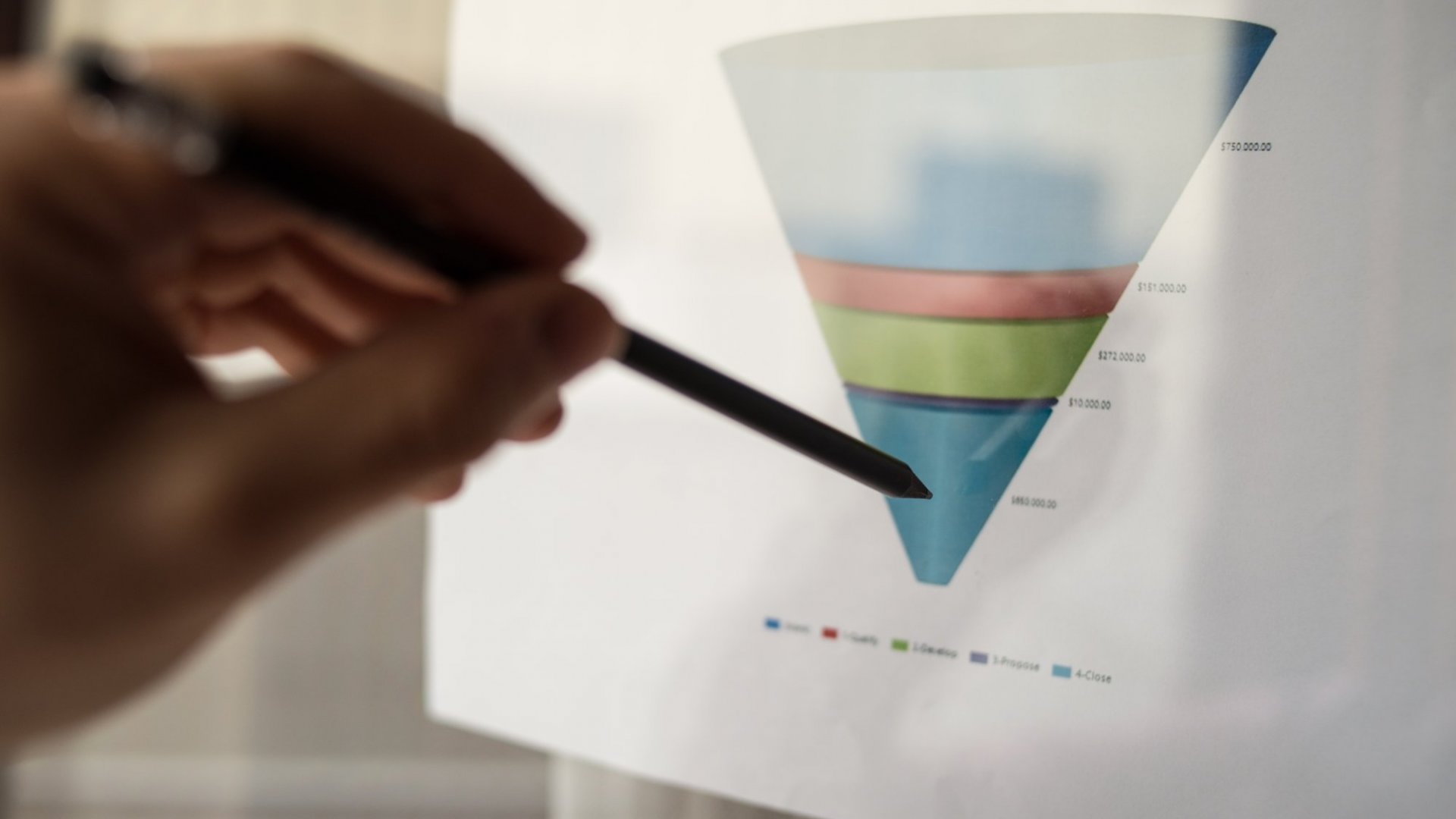 How to Automate Your Sales Funnel: 3 Tips
