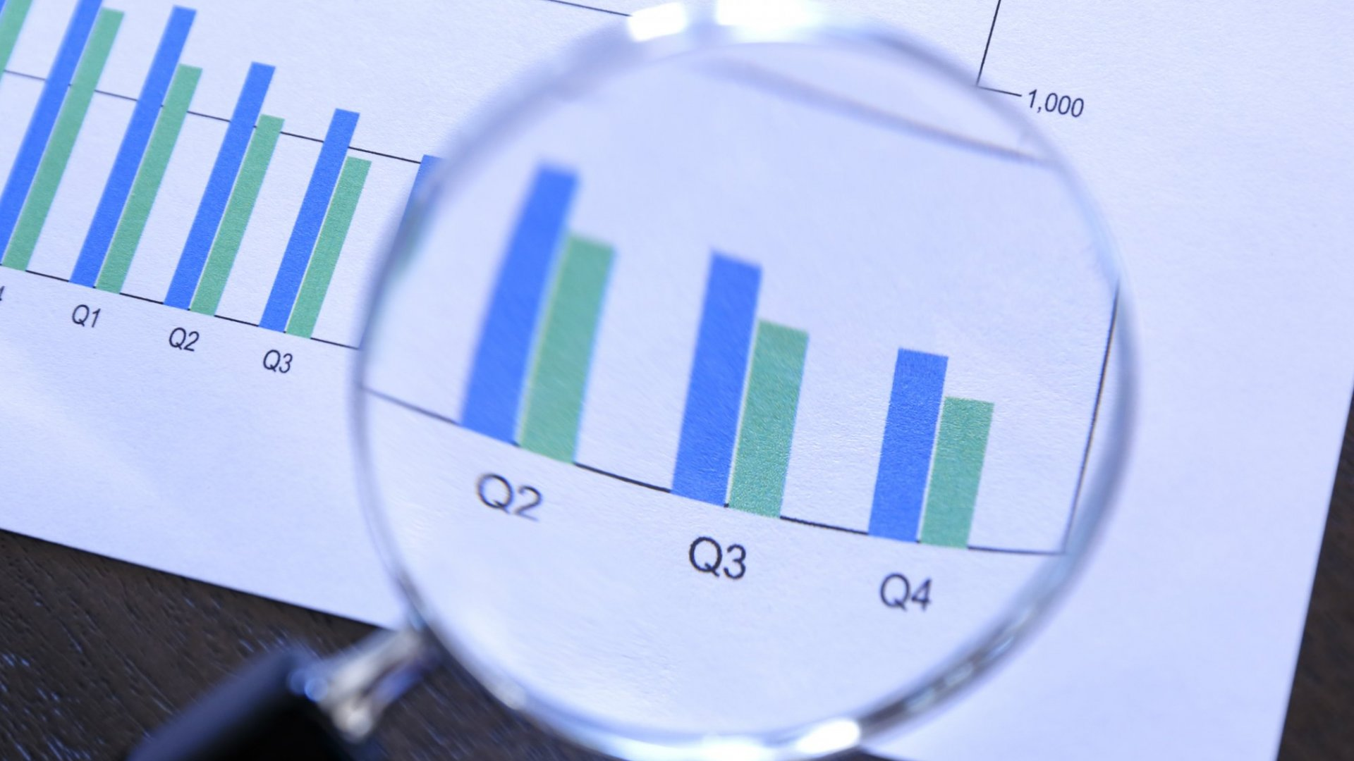Are Quarterly Business Goals an Outdated Practice?