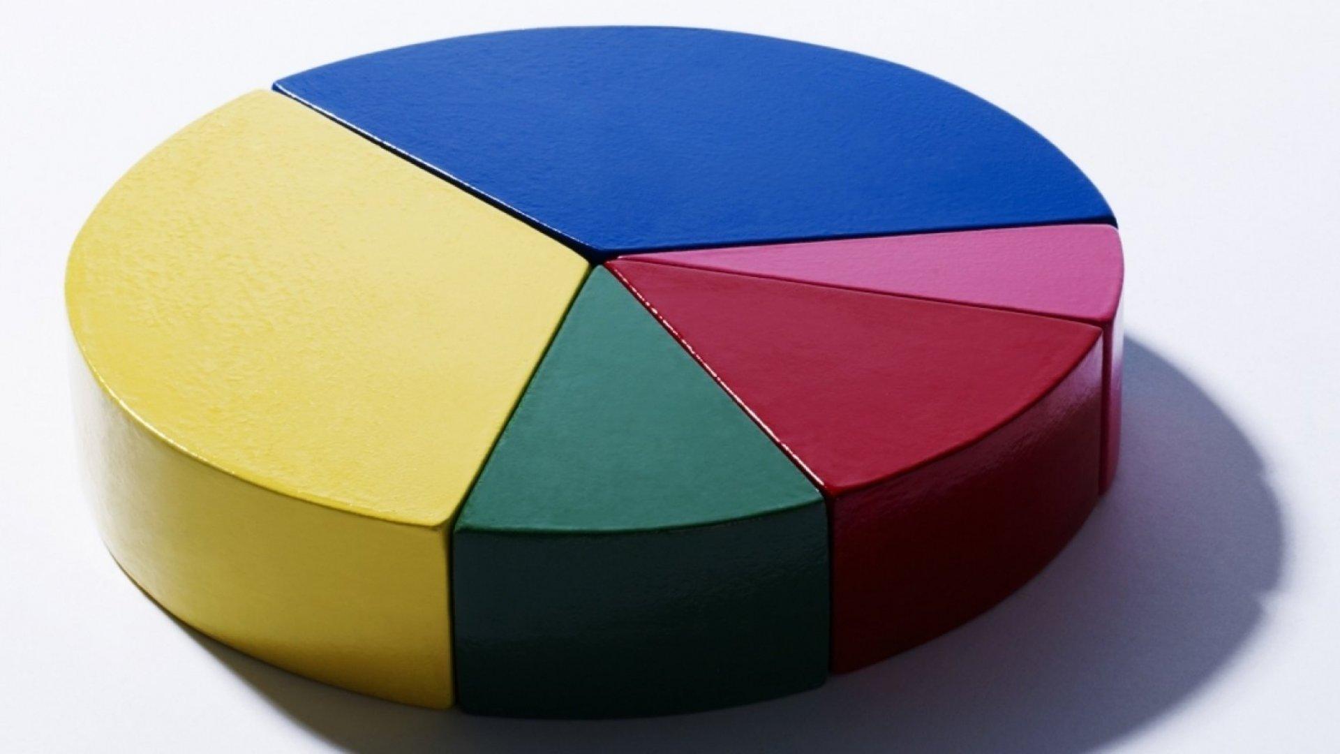 5 Ways to Sustain Your Analytics Advantage