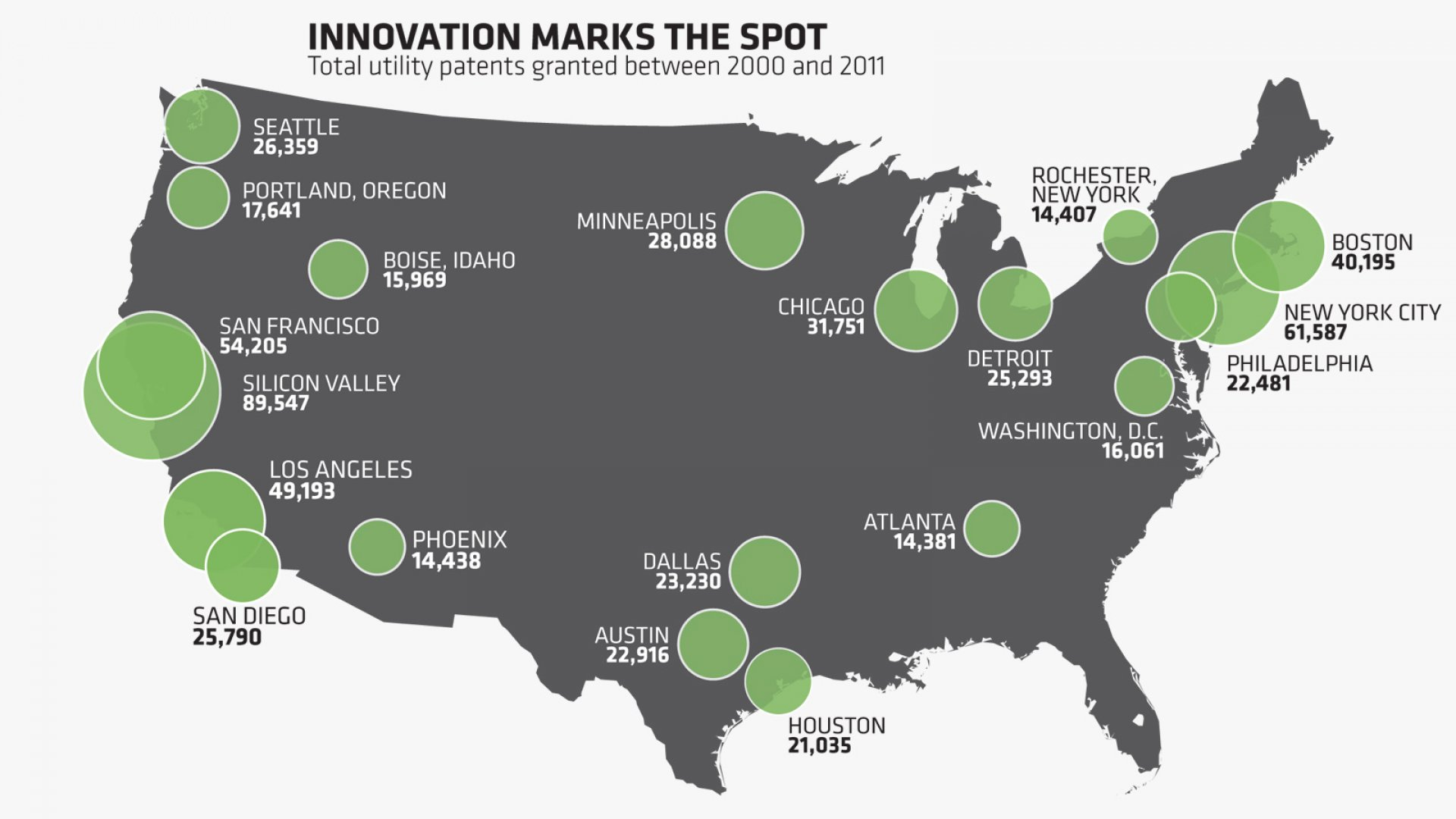 The Most Innovative Cities in America
