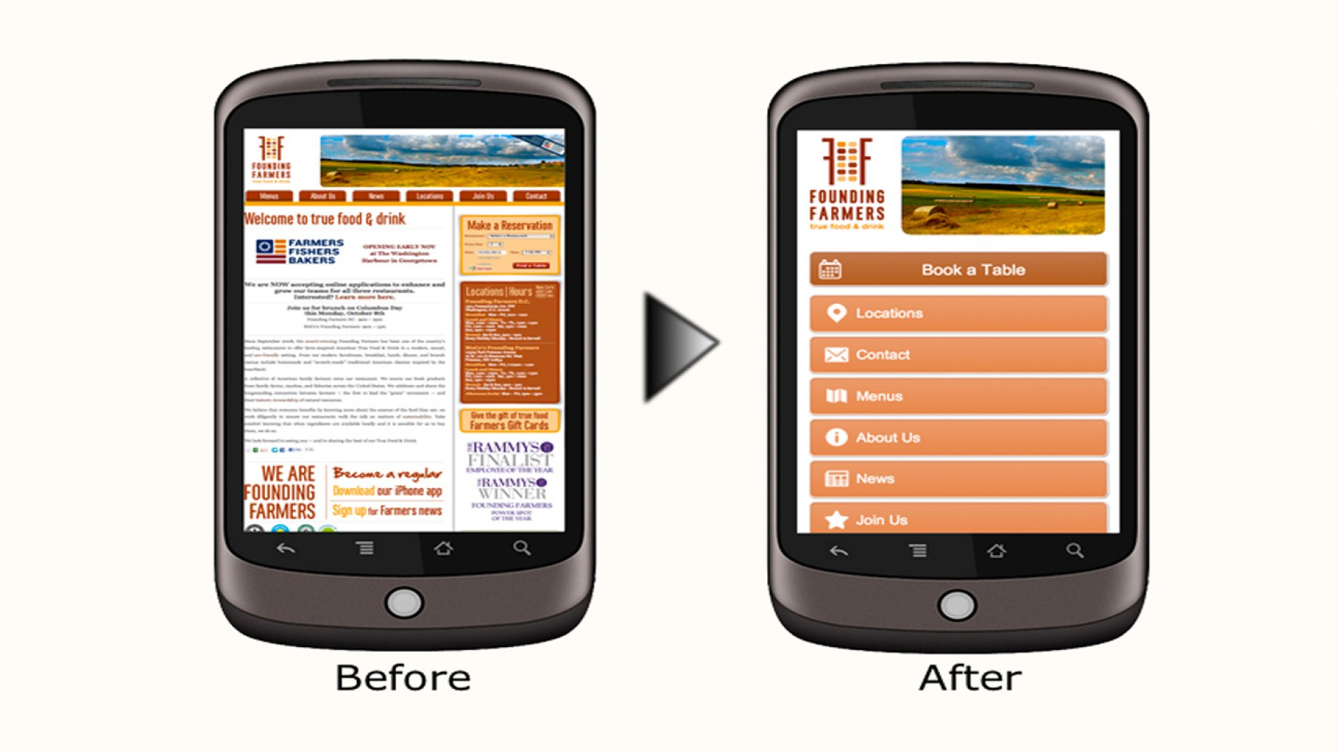 Restaurateurs: Need a Mobile Site? OpenTable Wants to Help