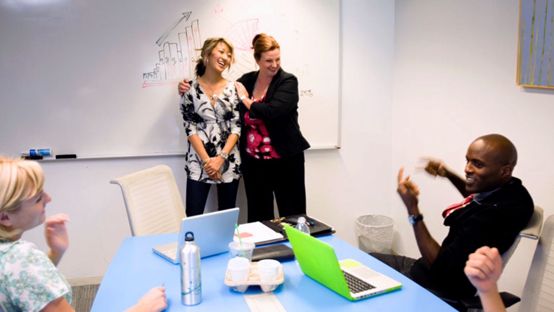 The Right (and Wrong) Way to Praise Employees