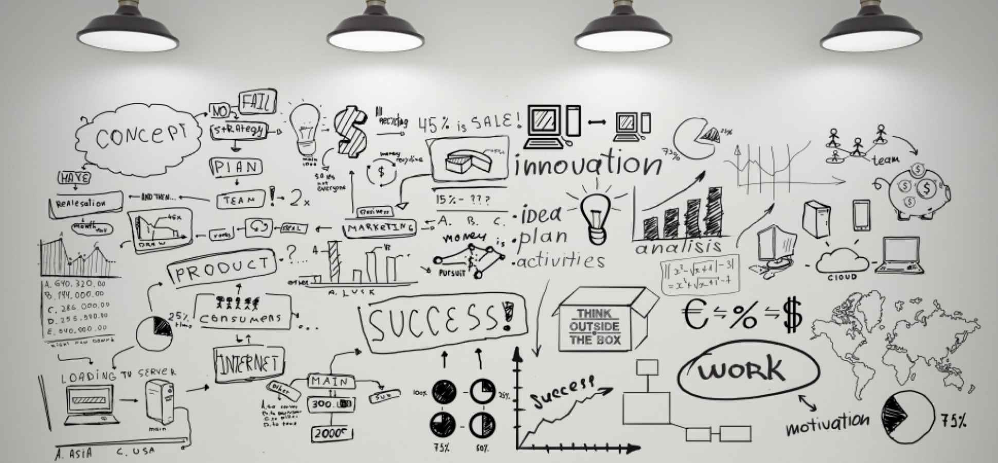 8 Outside the Box Marketing Ideas Your Business Should Try in 2015