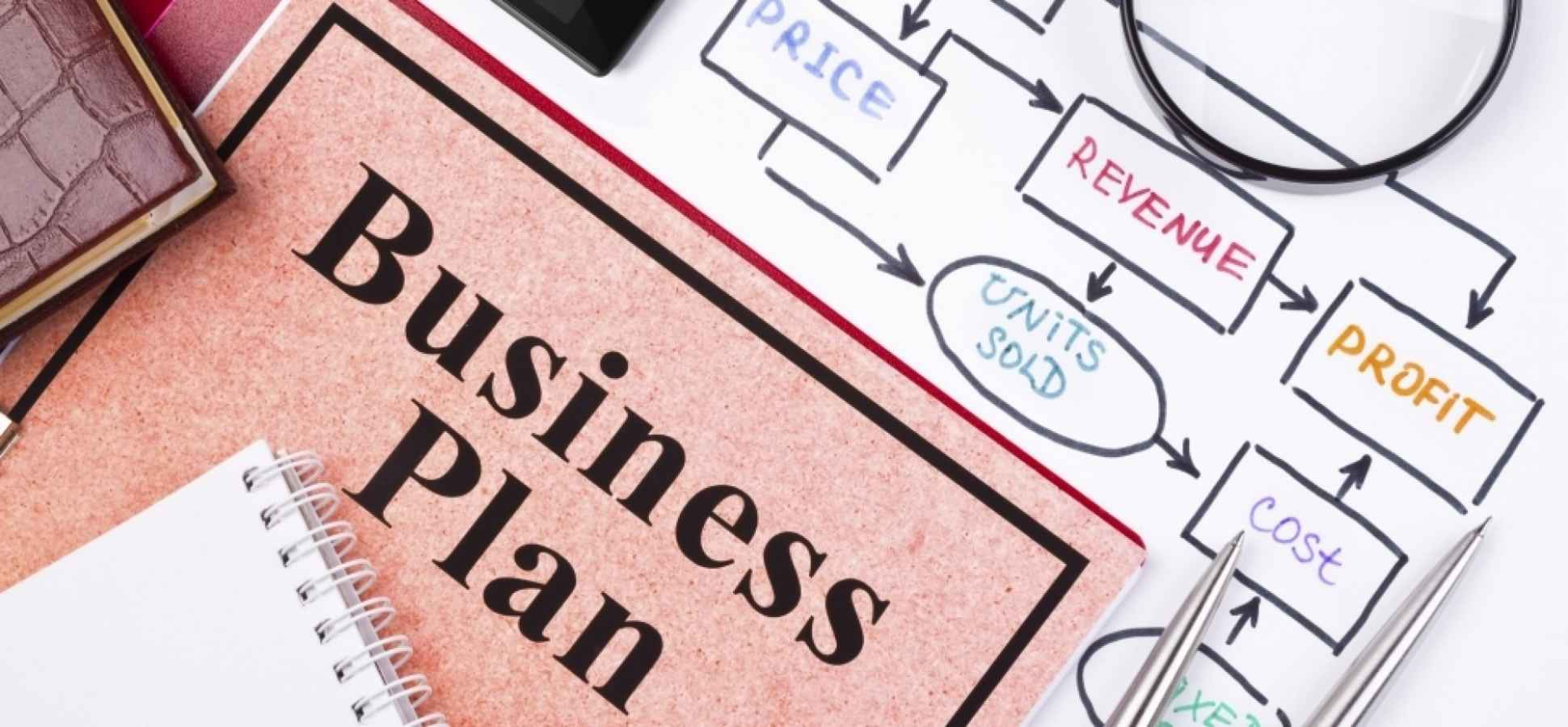 Business Planning for Funding Your Start-Up Part III: Financial Modeling