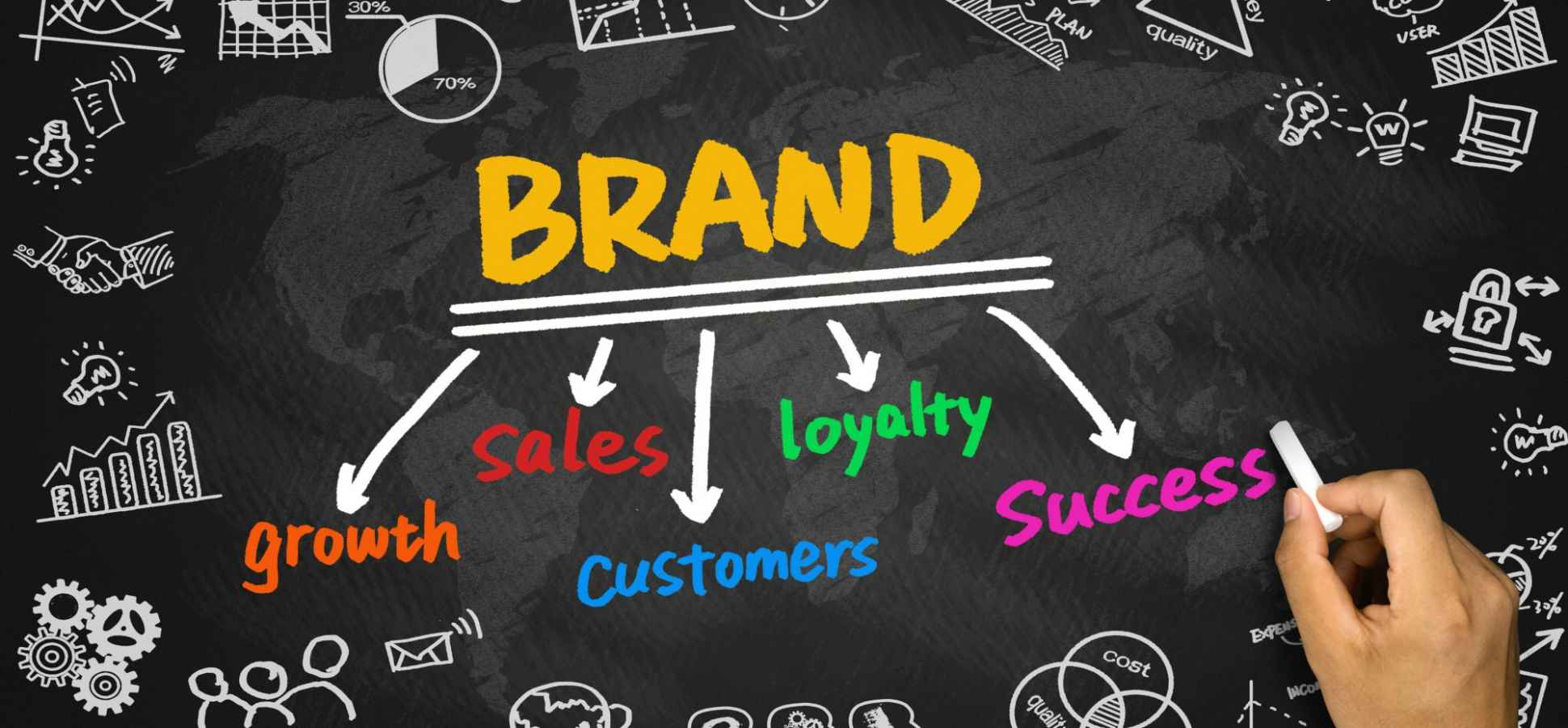 How to Build Brand Loyalty in Customers in 2017