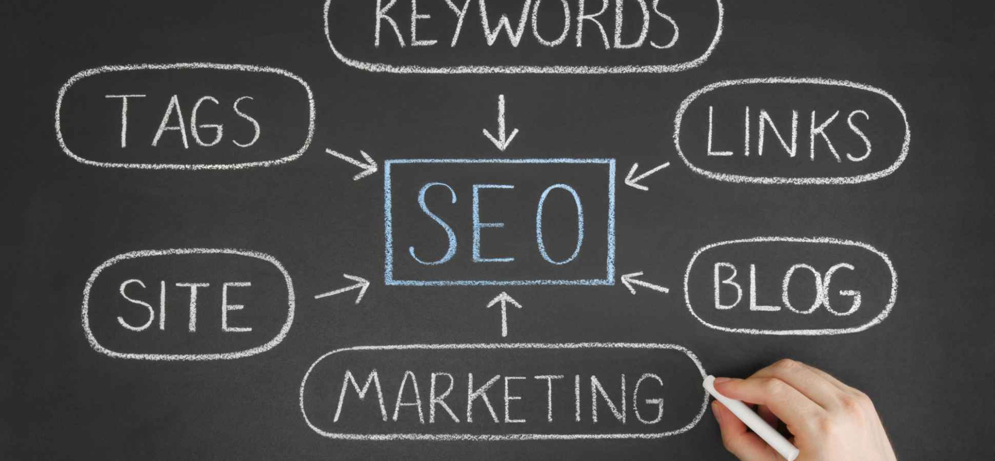 SEO Is Simpler Than You Think. 5 Things Every Beginner Needs to Know to Get It Right