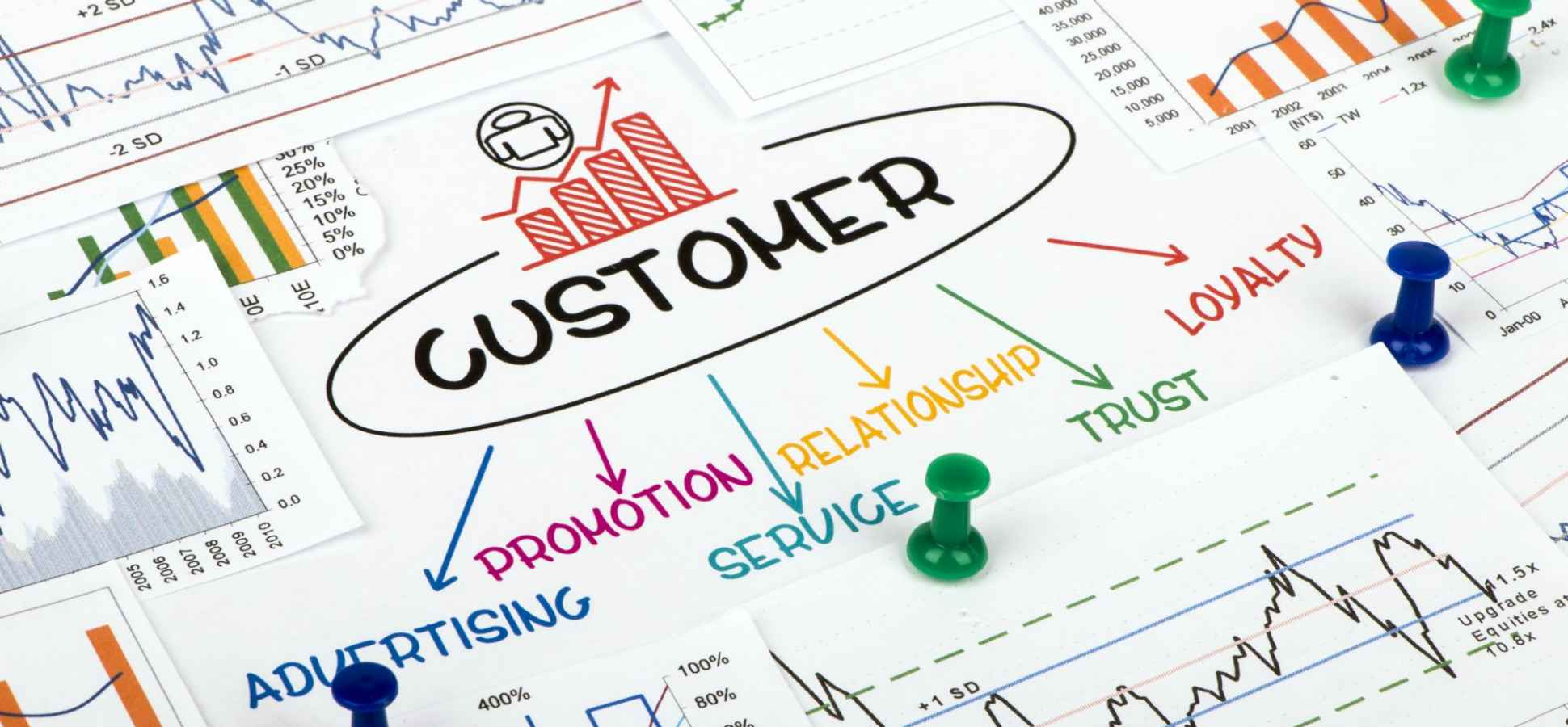 A Formula for Optimizing the Customer Experience